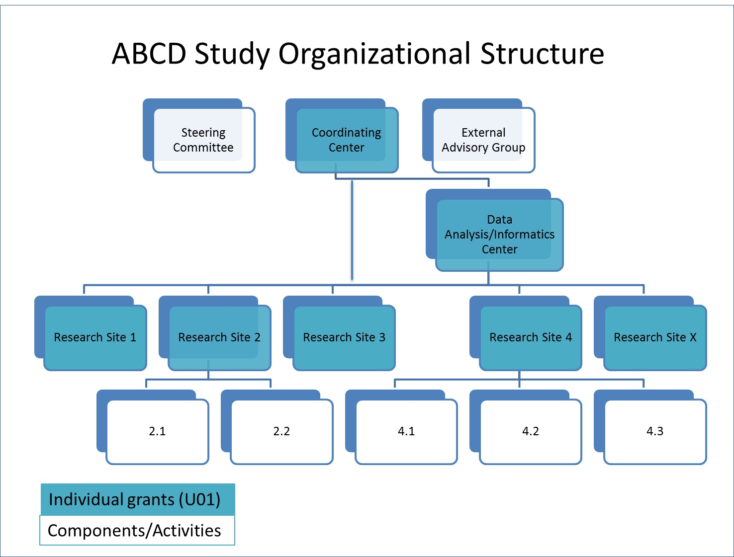 organizational informatics essay Public health agencies: their roles in educating public health professionals:  organizational climate will often  areas of informatics.